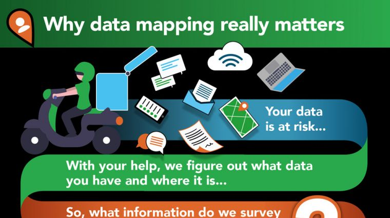 Why Data Mapping Really Matters